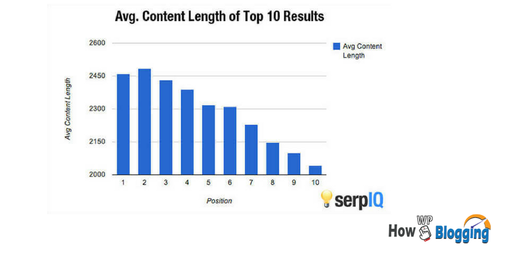 What is SEO Secrets For Ranking On The First Page Of Google SEO : Secrets That You Shouldn't Know About SEO 2