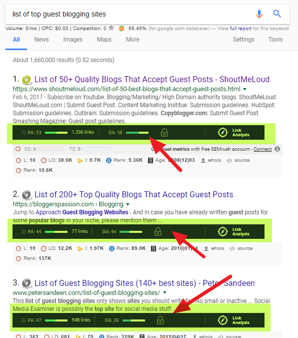 Best Guest Blogging Sites 2019 : For More Organic Traffic